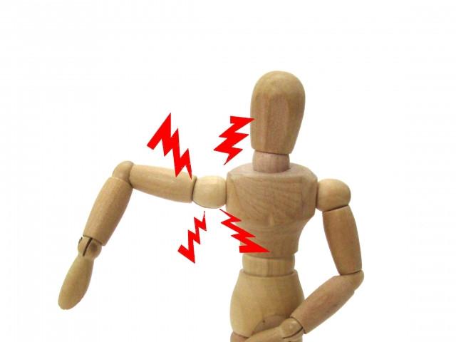 五十肩・四十肩(肩関節周囲炎)とはどのようなもの?